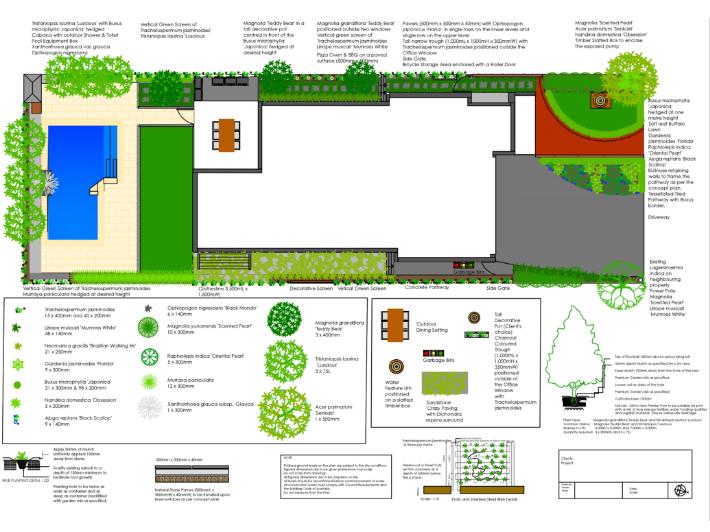 Ageless Gardens Concept Plan Level 4